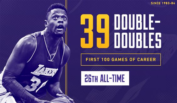 Randle Tallies 39 Double-Doubles Through 100 Games | Los Angeles Lakers