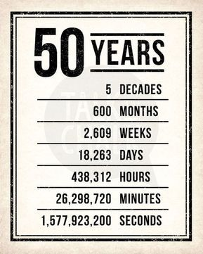50 Year Old Sayings Funny : sayings, funny, Image, Result, Funny, Pictures, Women, Birthday, Cards, Party, Ideas, Decorations,