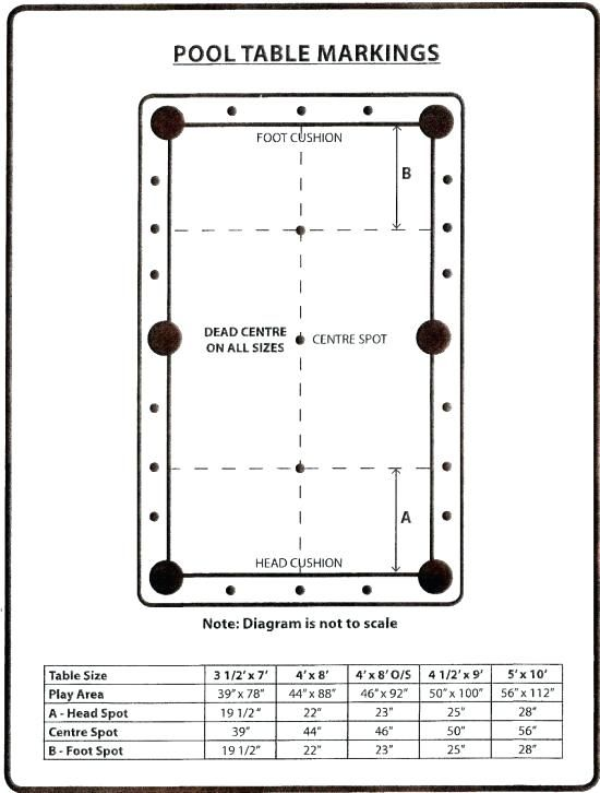 Official English Pool Table Dimensions Home Decor Pool Table Dimensions Pool Table Sizes Diy Pool Table