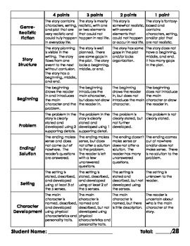 Rubric for writing a creative story