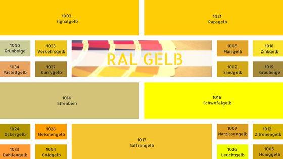 Gelb Grn Wandfarbe. Wie Wär´S Mit Einem Wohnlichen Grün Als