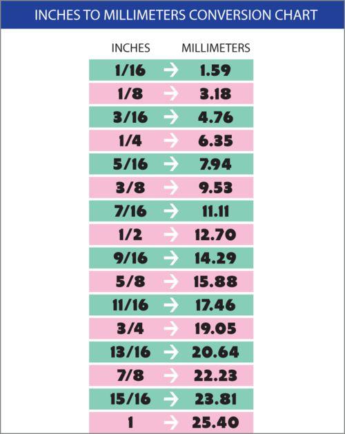 Best 25 American wire gauge ideas on Pinterest Sheet 5437722 - pacte ...