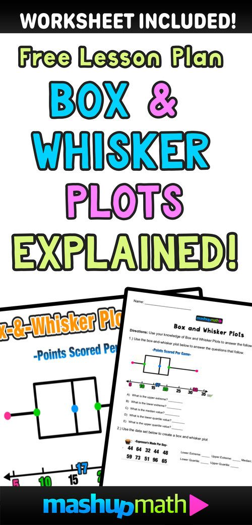 Box And Whisker Plots Explained In 5 Easy Steps Mashup Math Math Lesson Plans 6th Grade Worksheets Teaching Math
