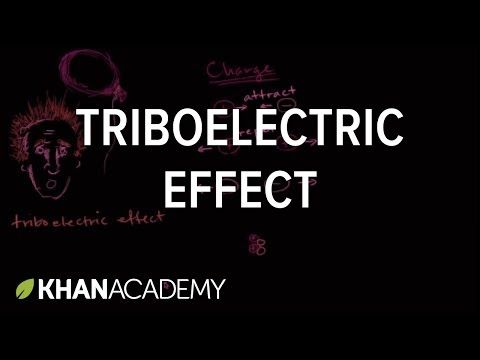 Triboelectric effect and charge | Physics | Khan Academy - YouTube