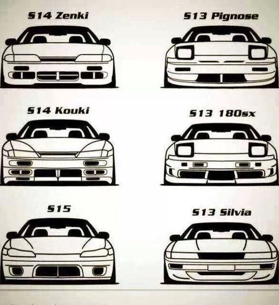 Nissan 240sx / Silvia Family