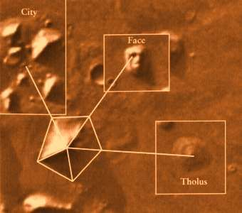 The Mysterious Geometry of the Mars Anomolies ~ An In-depth Look at the Cydonia Region | Alternative:
