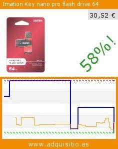 Imation Key nano pro flash drive 64 (Accesorio). Baja 58%! Precio actual 30,52 €, el precio anterior fue de 72,46 €. http://www.adquisitio.es/imation/key-nano-pro-flash-drive-0