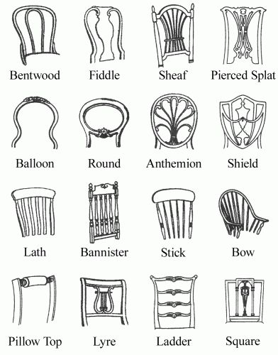 Infographic and glossary of different chair backs - found on Hello Lovely