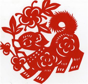 Chinese New Year 1995 | Year of Dog, Chinese Zodiac –Dog, Zodiac Sign of the Dog