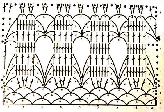 Схема А ажурного узора подола