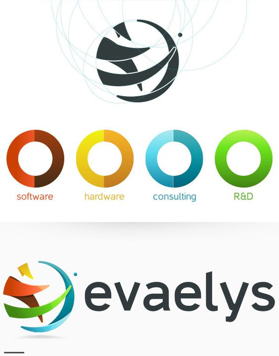 Logo & identité EVAELYS by Christophe Ramackers, via Behance