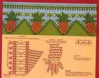 Bicos de Croche: Bicos de frutas