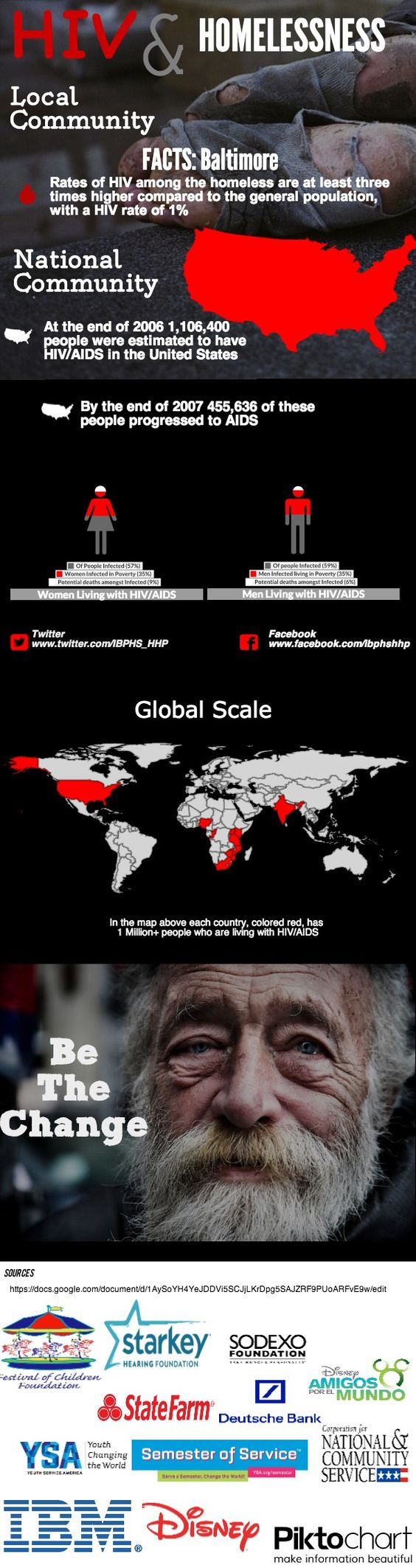 HIV & Homelessness | Created in #free @Piktochart #Infographic Editor at www.piktochart.com