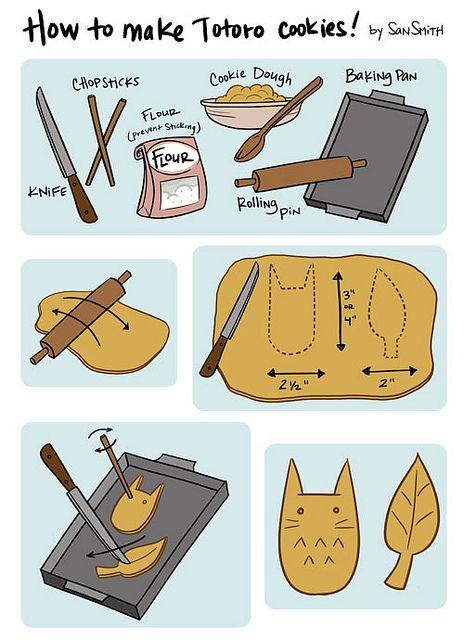 how to make totoro cookies