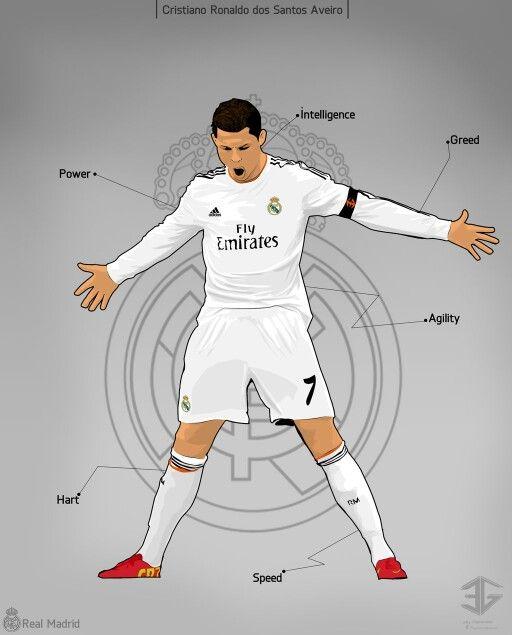 Cristiano Ronaldo Cartoon Best In