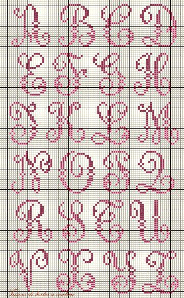 Cross stitch alphabet                                                       …
