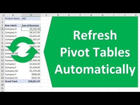 Refresh Pivot Table Automatically When Source Data Changes Youtube Pivot Table Pivot Table Excel Online Student