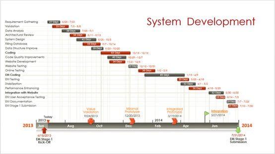 Gantt Chart slide made with PowerPoint timeline maker from Office Timeline.  www.officetimeline.com