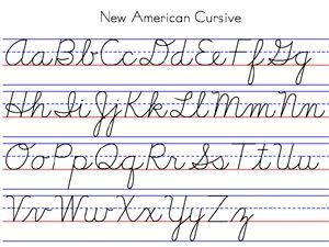 Cursive Alphabet Cursive Chart Learn Cursive Write Cursive ...