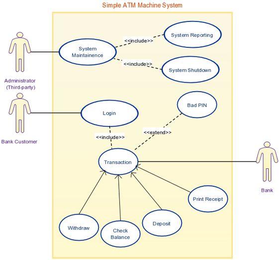 Business Analyst Career Road Map  Iiba  International Institute