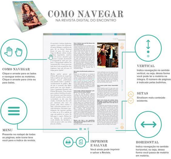 Revista Digital – Encontro com Fátima