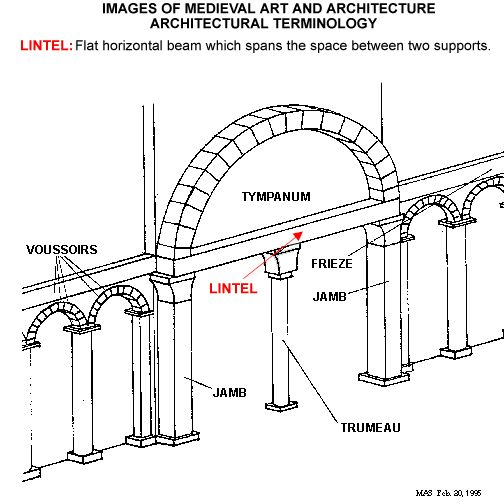 Medieval on pinterest for Building terminology