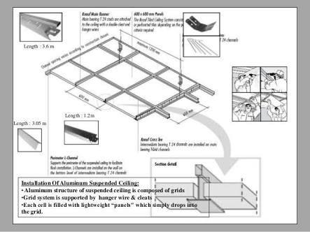 Here You Will Find Photos Of Interior Design Ideas Get Inspired False Ceiling False Ceiling Design Ceiling Definition