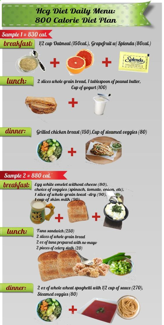 This Infographic Is Showing 2 Daily Meal Plan Samples For The 800 Calorie Diet Plan With Hcg Drops The 800 Calorie Diet 800 Calorie Diet Plan Daily Meal Plan