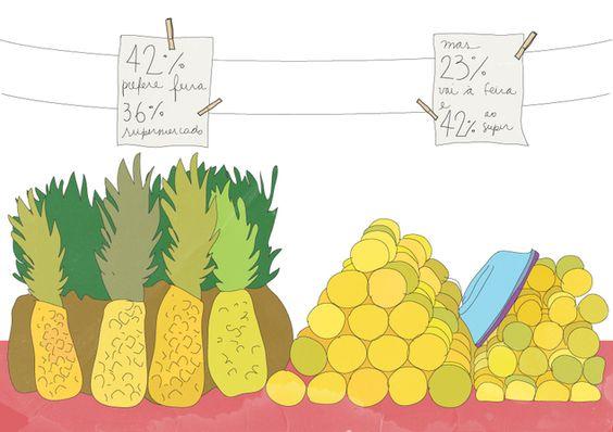 vá pra feira! (vaprafeira.com) | projeto e ilustrações: marina morelli