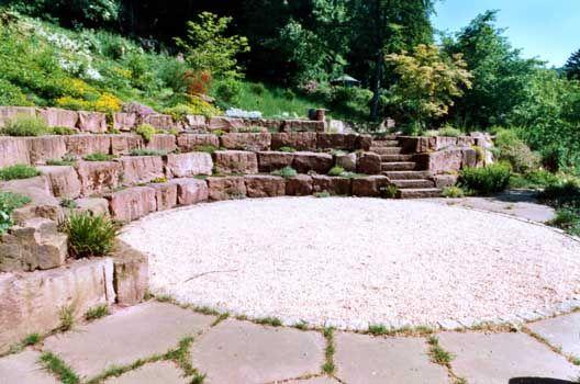 Garten on pinterest for Steingarten teich