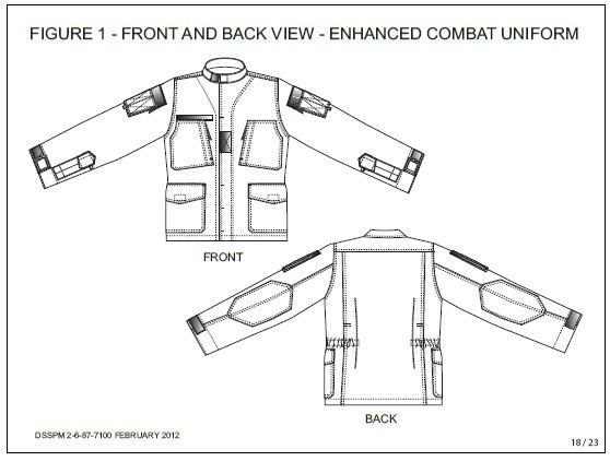 Ecu Coat In 2020 Combat Uniforms Flat Sketches Uniform