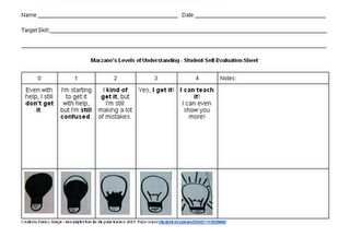 Student's Self Evaluation Based on Marzano's Levels of Understanding from @plnaugle