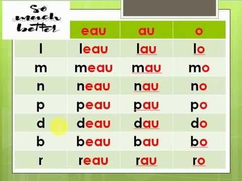 تعلم اللغة الفرنسية من الصفر 21 Les Graphemes Au Eau Youtube Bau Graphing Periodic Table
