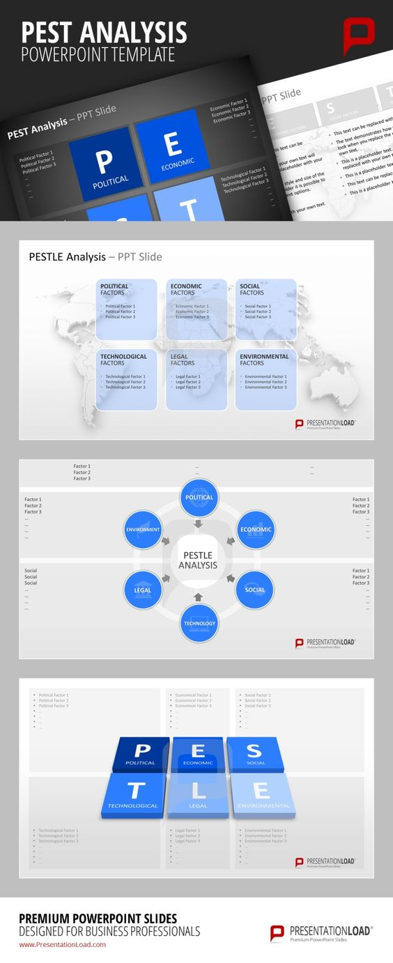 health and safety powerpoint templates - pestel analysis health and safety and templates on pinterest