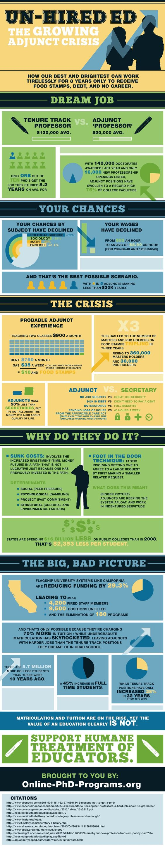 The adjunct crisis – an infographic | Progressive Geographies (Sep 13, 2013 by Farhang Erfani, Online-PhD-Programs.org) #phd