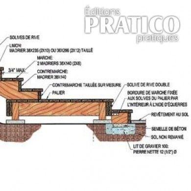 Fabriquer un limon pour un escalier - Plans et patrons - Jardinage - fabriquer escalier exterieur bois