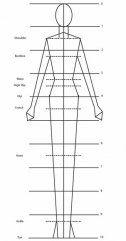 User-Friendlier Measurement Worksheet, from Sew Chicago.