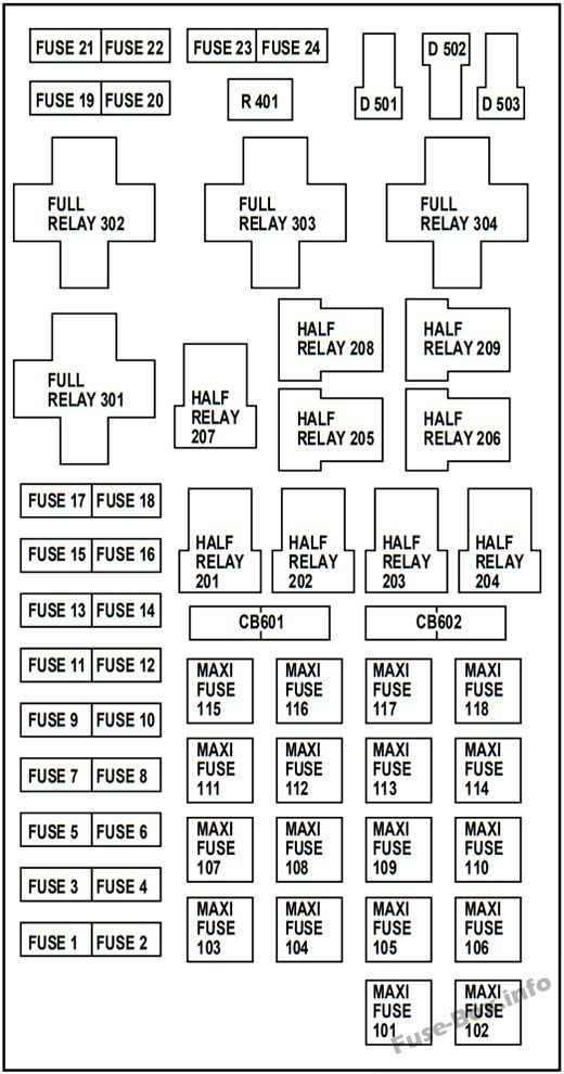Under Hood Fuse Box Diagram Ford F 150 1999 Ford Expedition Ford Excursion Fuse Box