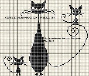 Grille gratuite point de croix chatte et ses chatons - Broderie point compte grille gratuite ...