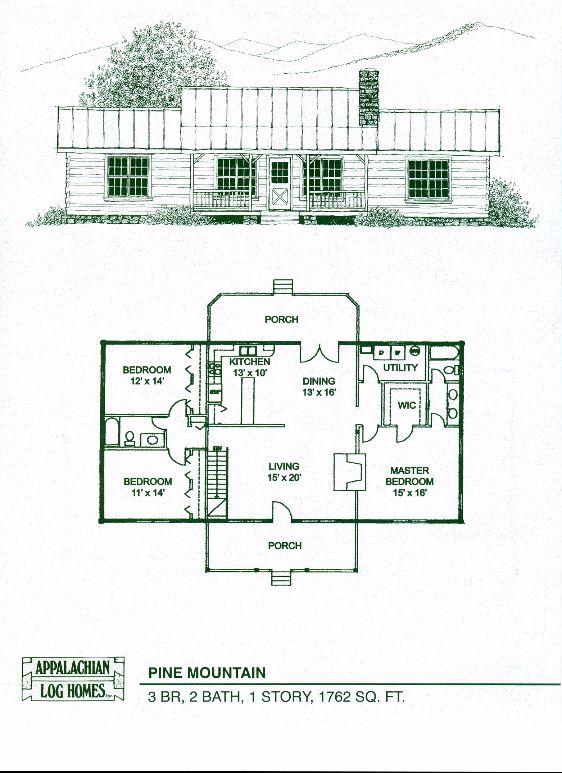 Log home planning 101