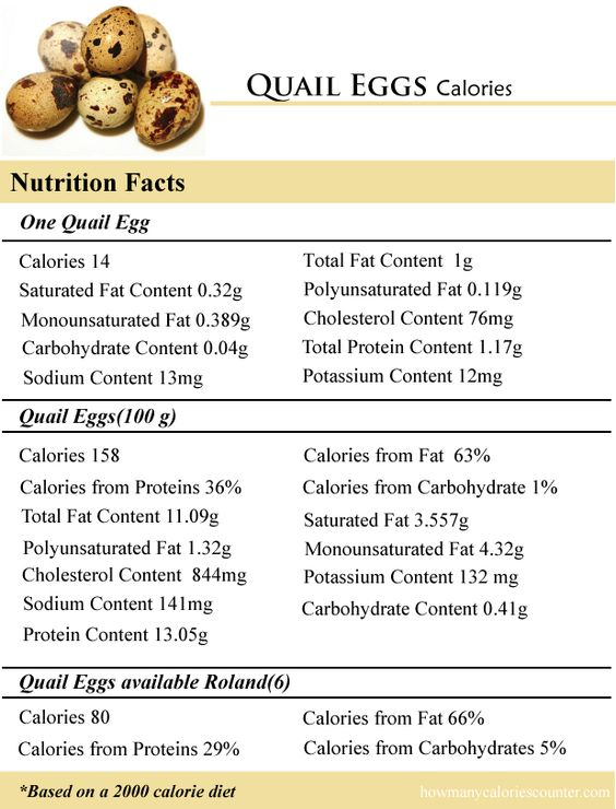 How Many Calories in Quail Eggs | Calories in Vegetables ...