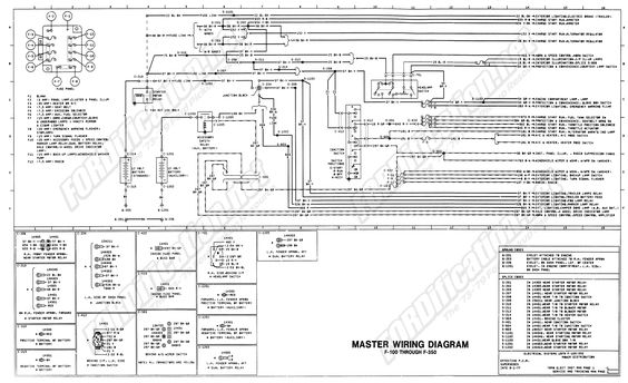 Wiring Diagram On Ford 650 Sterling Trucks Diagram Wire