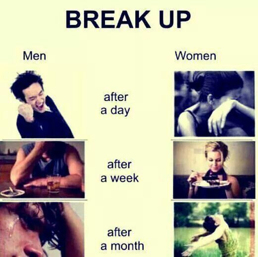Girls and guys after a breakup
