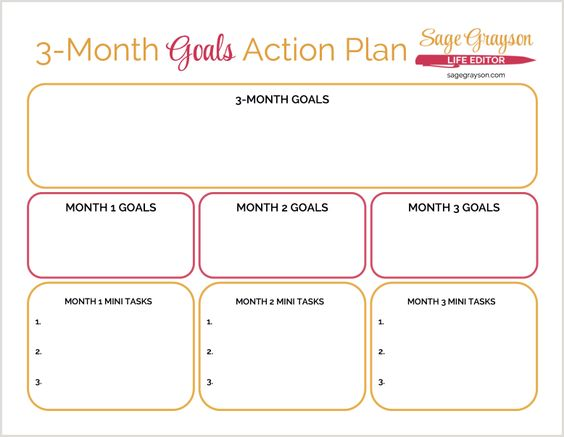 3-Month Goals Action plan. Free printable worksheet to help you ...