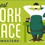 Maiores Desperdícios de Tempo no Local de Trabalho [Infográfico]