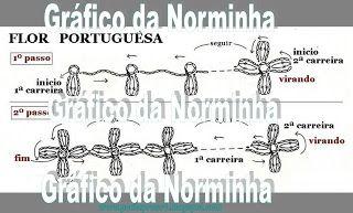 Ponto Preso1: Croche - FLOR PORTUGUESA ou ROSINHA DO ALGARVE ? Estou descobrindo ...