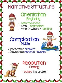 descriptive essay santa Are you at a loss when your professor assigns an essay about a fictional character here are some ideas on how to complete it, based on santa claus.