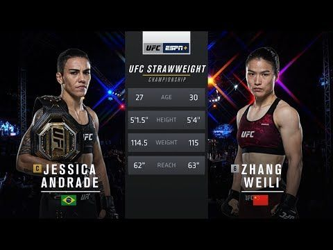 Ufc 248 Free Fight Zhang Weili Vs Jessica Andrade In 2020 Ufc Youtube Ufc Live
