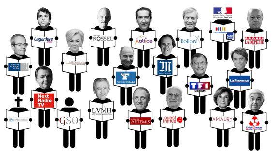 """Le Figaro"", ""Libé"", ""l'Obs""... qui possède la presse française ? - 16 octobre…"