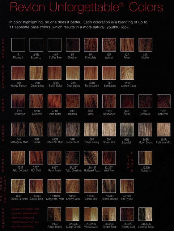 coiffure cartes de couleur de cheveux cheveux bruns nuancier crit la vie rver poils maquillage hair chart brown haircolor haircolor ideas - Coloration Cheveux Revlon
